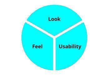 User Experience o Navegación Intuitiva.